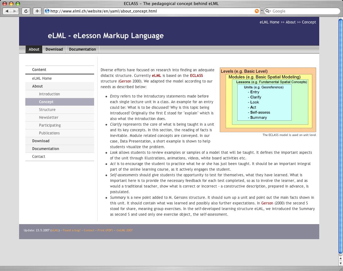 Custom Layouts Using The Yaml Css Framework